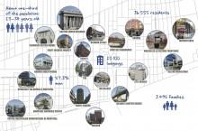 Map of Centre-Sud. Graphic design: Diane Urbain, Écomusée du fier monde